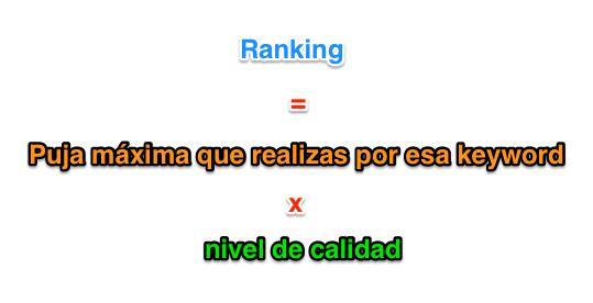 ranking = puja maxima x nivel de calidad